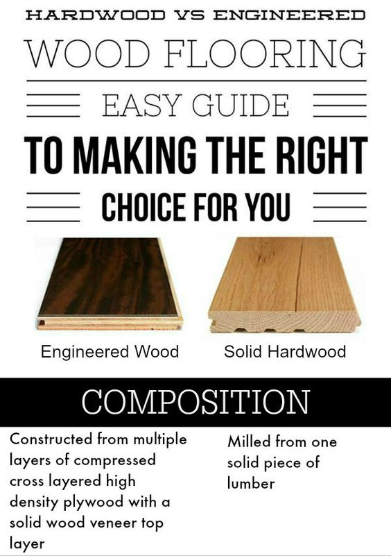 The difference between engineered wood and hardwood - Difference between laminate and hardwood flooring ...