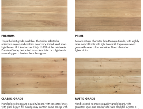 Best Quality Affordable Engineered Wood Flooring in Cape Town