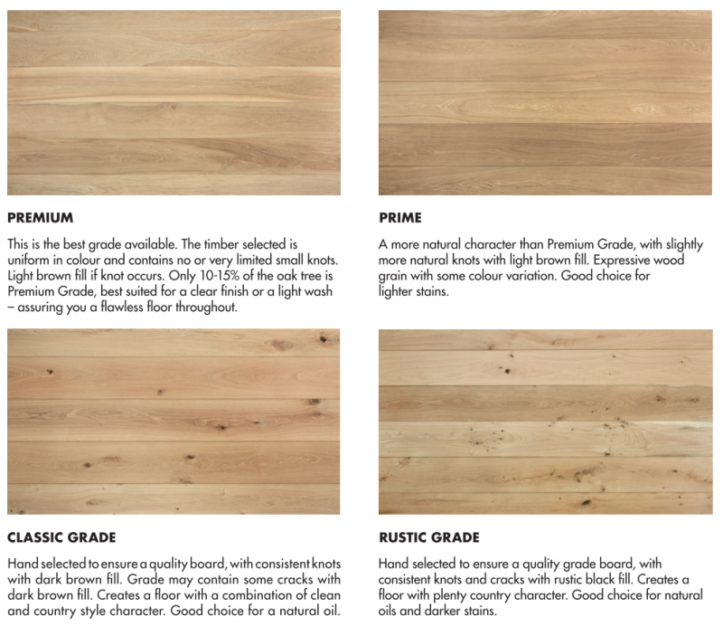 Inexpensive Flooring Solutions: Best Quality Affordable Engineered Wood Flooring In Cape