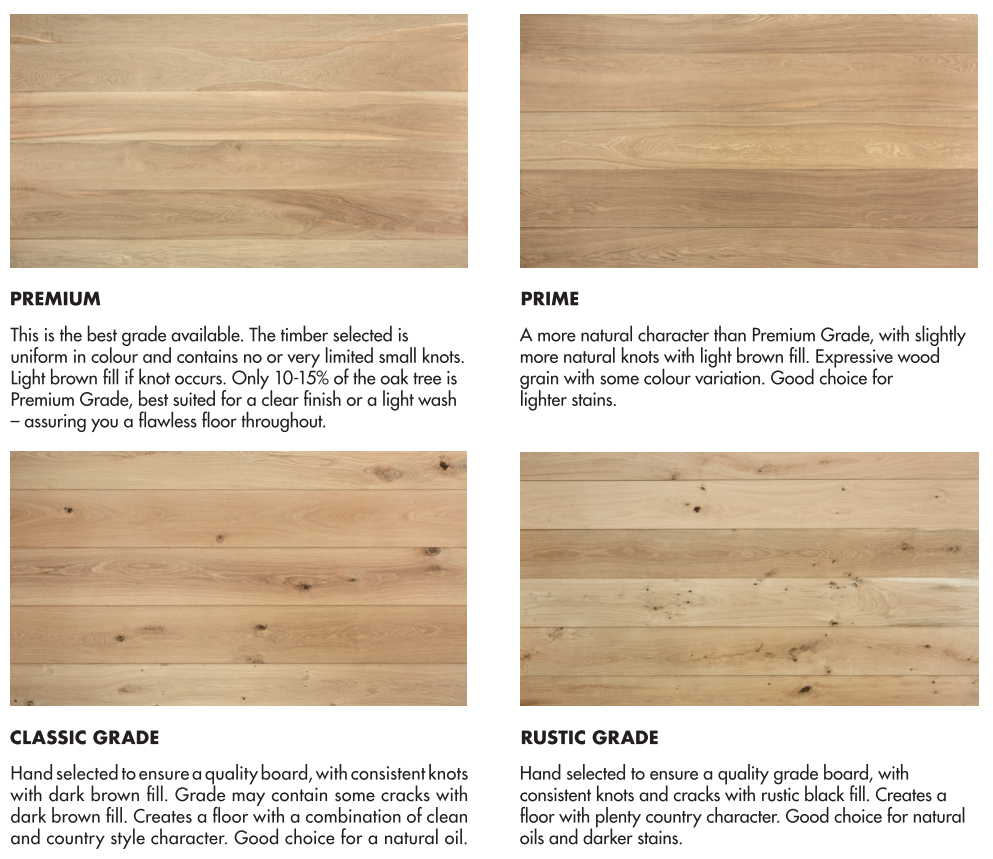 Best Quality Affordable Engineered Wood Flooring In Cape